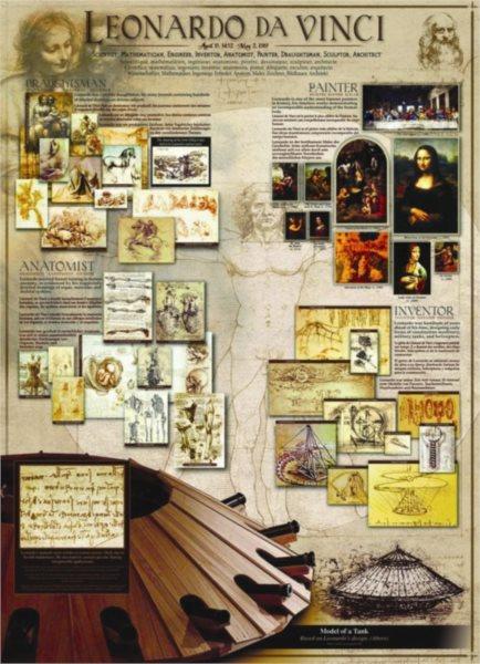 EUROGRAPHICS Puzzle Leonardo Da Vinci 1000 dílků