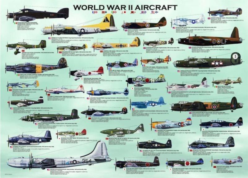Puzzle EUROGRAPHICS 1000 dílků - Letadla 2.světové války