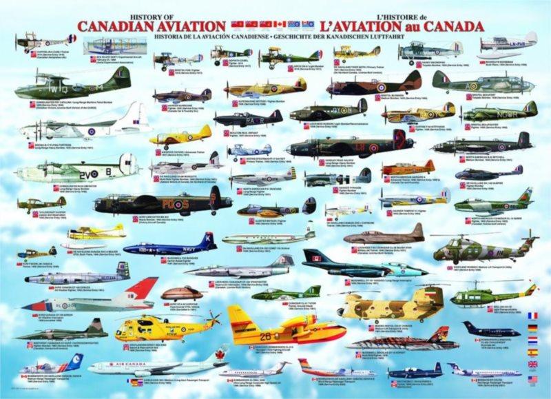 Puzzle EUROGRAPHICS 1000 dílků - Historie kanadského letectví