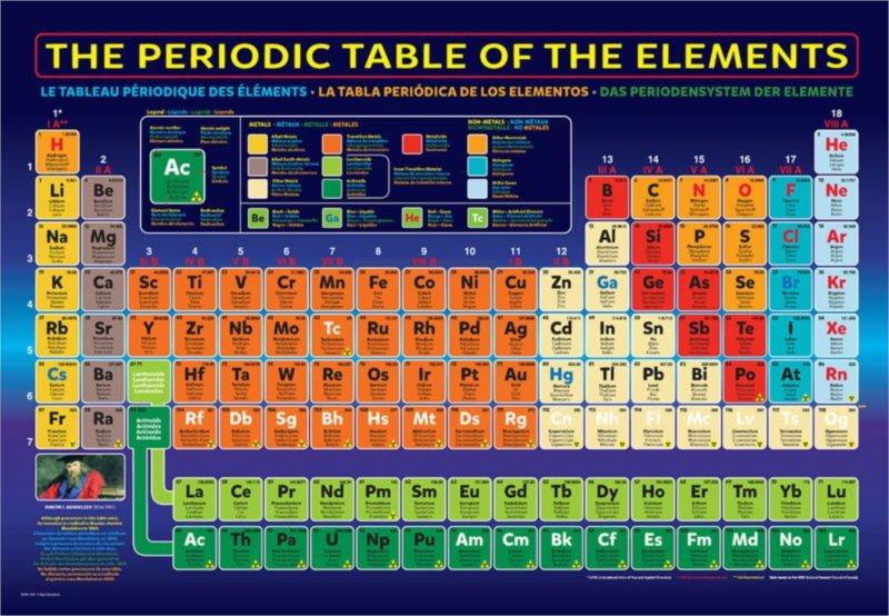 EUROGRAPHICS Puzzle Periodická tabulka prvků 200 dílků