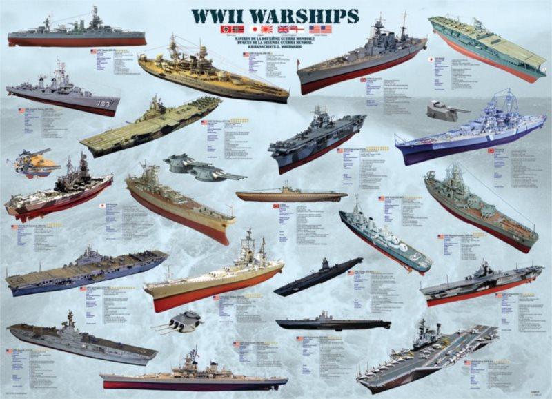 EUROGRAPHICS Puzzle Válečné lodě 2.světové války 1000 dílků